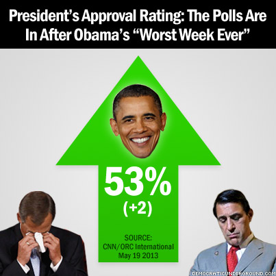 mbuzi mzee president s approval rating the polls are in after obama