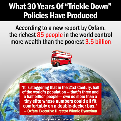 140122-what-30-years-of-trickle-down-pol