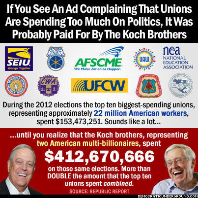 the real big money not the kochs